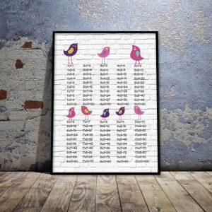 Tabliczka mnożenia i ptaszki na plakacie