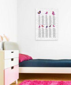 Olakat z ptaszkami i tabliczką mnożenia