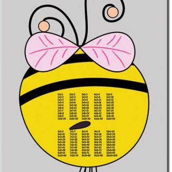Plakat z tabliczką mnożenia i pszczółką