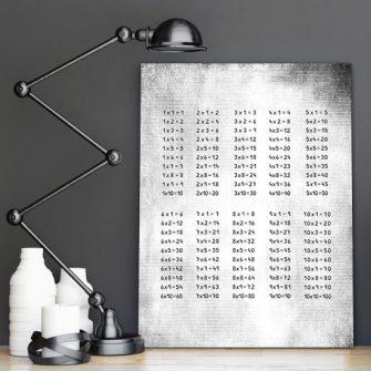 Plakat tabliczka mnożenia