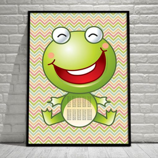 Plakat zielona żabka
