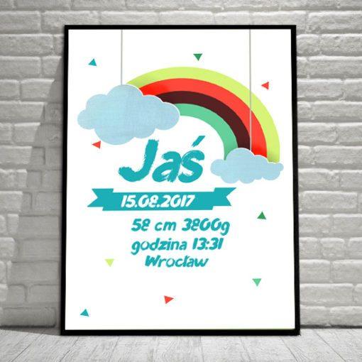 kolorowy plakat z metryczką do pokoju chłopca lub dziewczynki