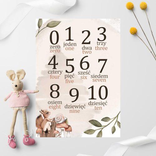 cyferki na plakacie do pokoju dziecinnego