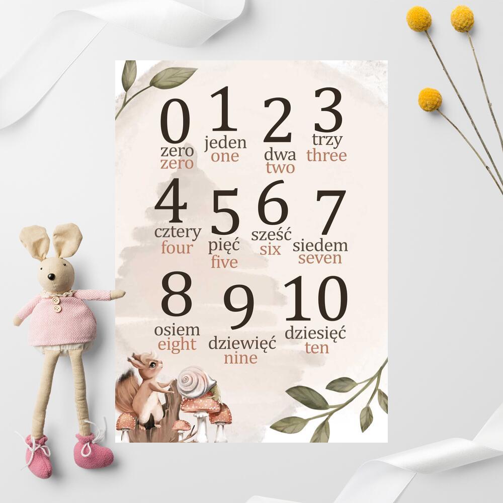 Plakaty alfabet, literki, tabliczki mnożenia, cyferki