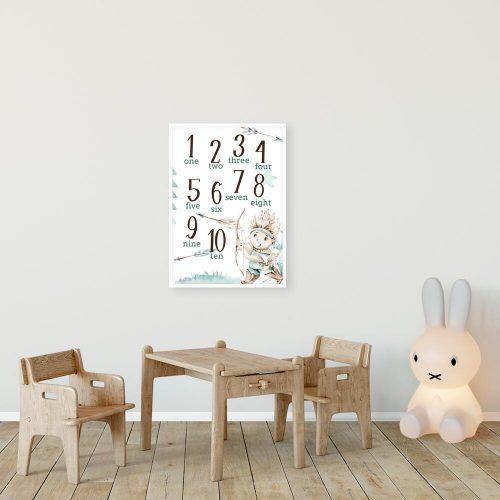 Cyfry - Edukacyjny plakat dla dzieci