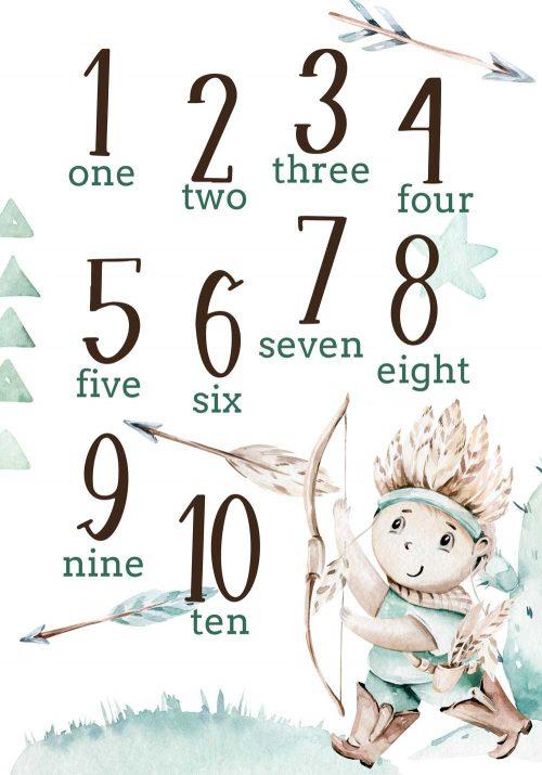 Cyfry - Edukacyjny plakat dla przedszkolaka