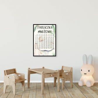 Plakat do szkoły - Tabliczka mnożenia