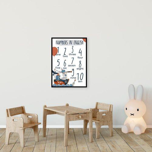 Dydaktyczny plakat dla dzieci - Cyferki