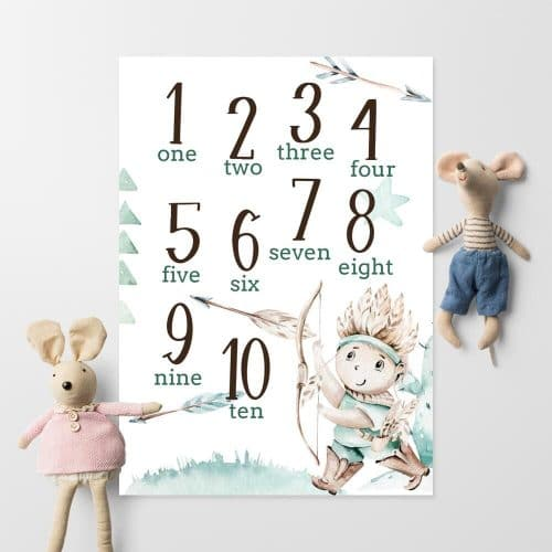 Cyfry - Edukacyjny plakat dla dziewczynki