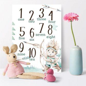 Cyfry - Edukacyjny plakat dla chłopca