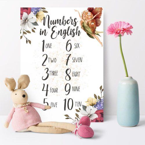 Plakat edukacyjny dla dzieci - Wróżka