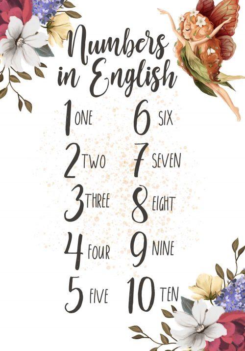 Dziecięcy plakat do nauki angielskiego - Leśny elf