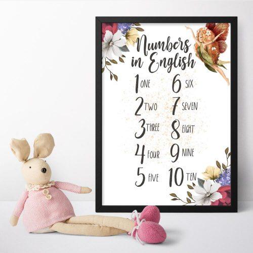 Plakat z cyferkami dla dzieci - Elf