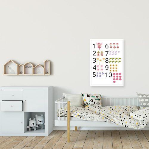 Plakat dla dzieci do nauki cyferek z różową wróżką