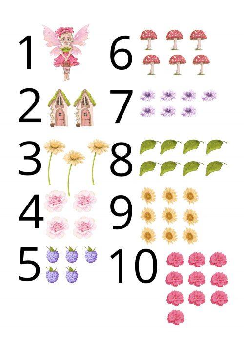 Plakat dziewczęcy do nauki cyferek z różową wróżką