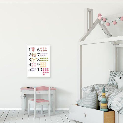 Plakat dla przedszkolaka do nauki cyferek z różową wróżką