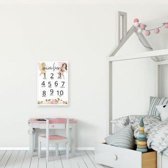 Edukacyjny plakat do pokoju dziewczynek - Wróżki
