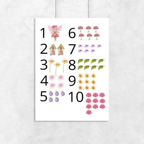 Plakat dziecięcy do nauki cyferek z różową wróżką
