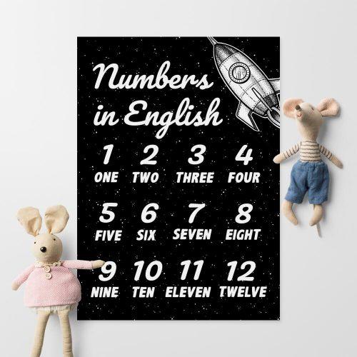 Plakat z angielskimi nazwami cyfr do powieszenia w szkole