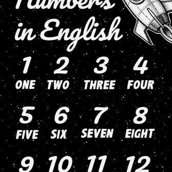Plakat z cyframi w języku angielskim do powieszenia w szkole