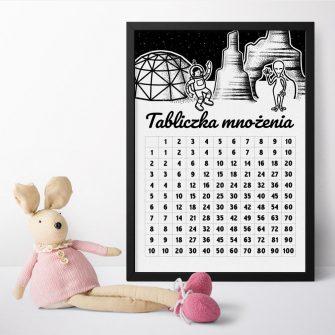 Plakat z czarno-białą tabliczką mnożenia do pokoju dziecka