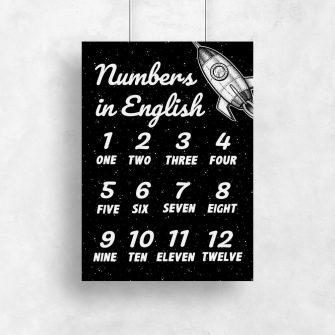 Plakat z nazwami cyfr w j. angielskim