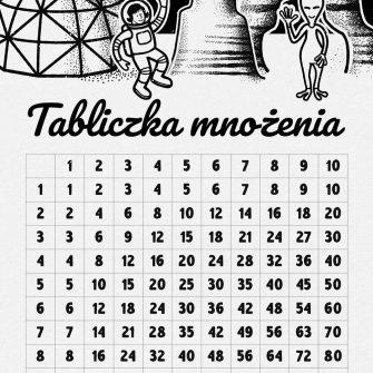 Plakat z tabliczką mnożenia
