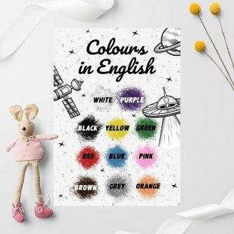Plakaty edukacyjne do nauki angielskiego