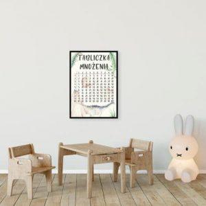 Plakat z tabliczką mnożenia do przedszkola
